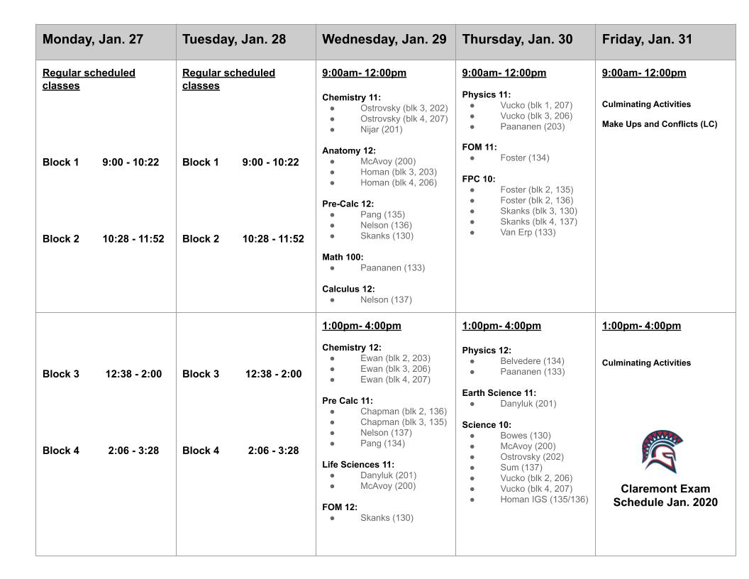 January Assessment Schedules
