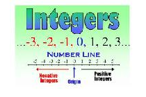 Chapter 1: Integers